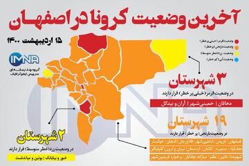 آخرین وضعیت کرونا در اصفهان( ۱۵ اردیبهشت۱۴۰۰) + وضعیت شهرهای استان/اینفوگرافیک
