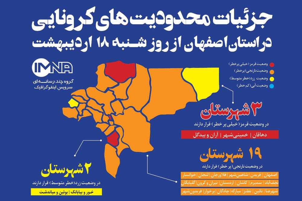 جزئیات محدودیتهای کرونایی در استان اصفهان از روز شنبه ۱۸ اردیبهشت