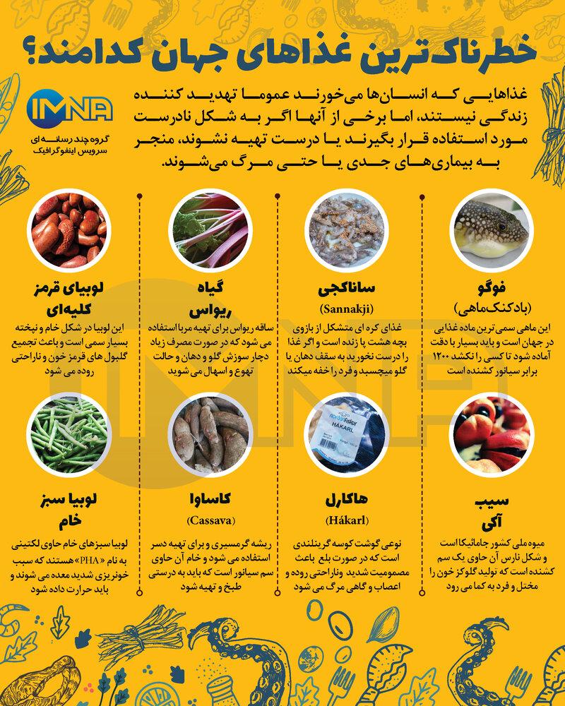 غذاهای مرگبار