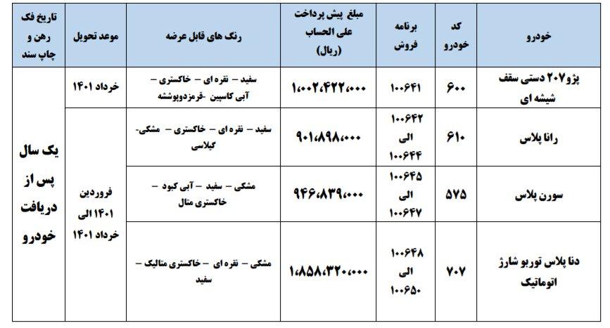 ثبت نام ایران خودرو ۱۴۰۰ + قیمت و جزییات پیش فروش عید فطر ایران خودرو