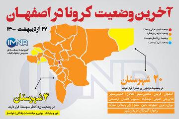 آخرین وضعیت کرونا در اصفهان( ۲۷اردیبهشت۱۴۰۰) + وضعیت شهرهای استان/اینفوگرافیک