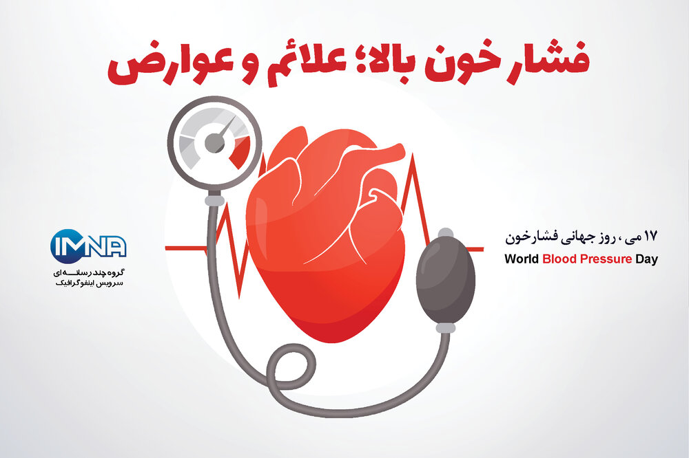 فشار خون بالا؛ علائم و عوارض/اینفوگرافیک