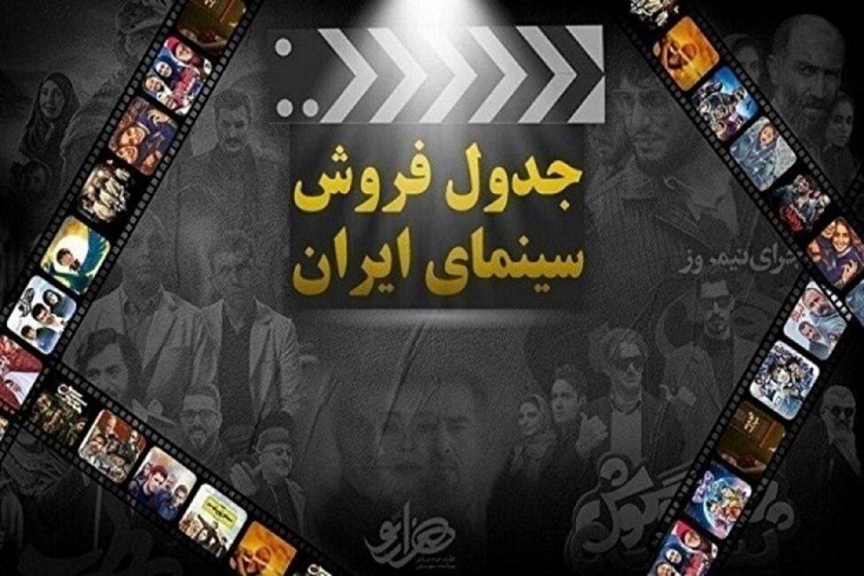 """""""هفته ای یک بار آدم باش"""" صدر نشین فروش سینماها"""