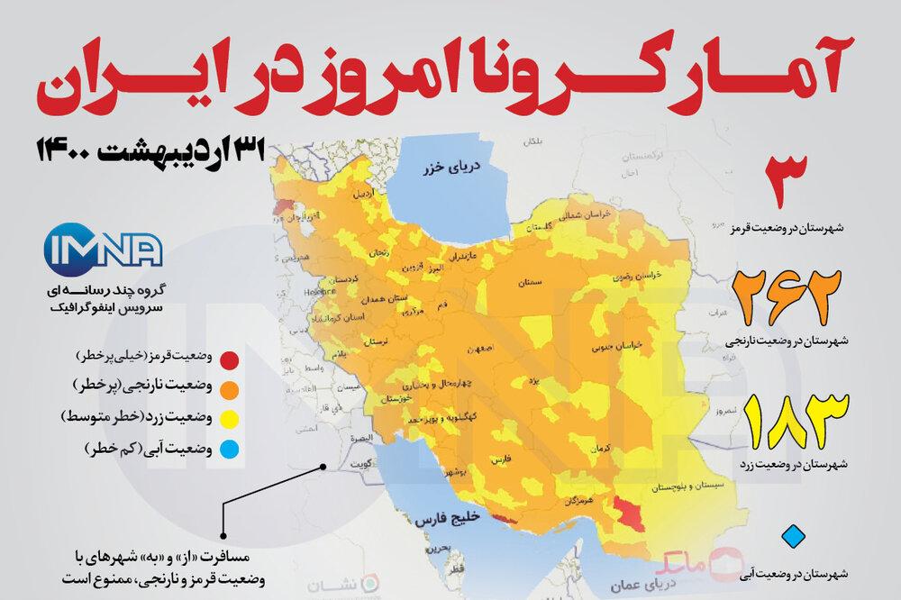 آمار کرونا امروز در ایران (جمعه ۳۱ اردیبهشت ۱۴۰۰) + وضعیت شهرهای کشور