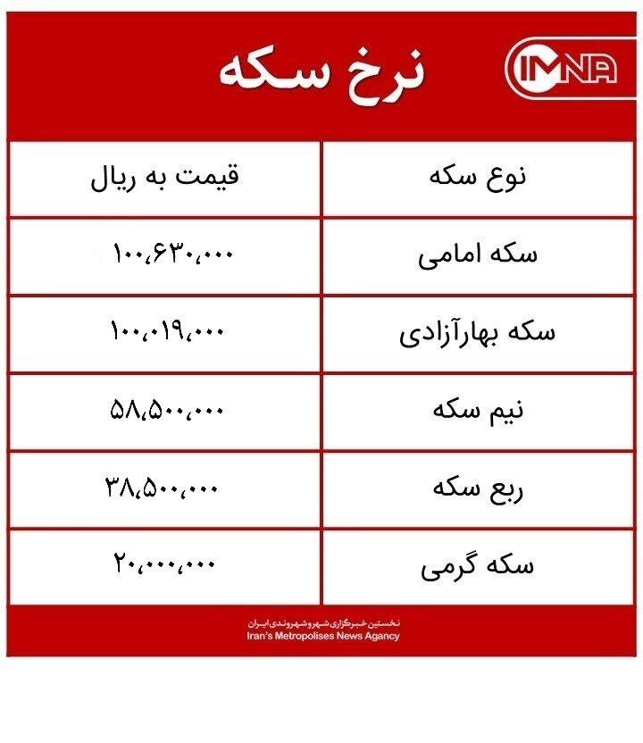 قیمت سکه امروز شنبه ۱ خردادماه ۱۴۰۰ + جدول