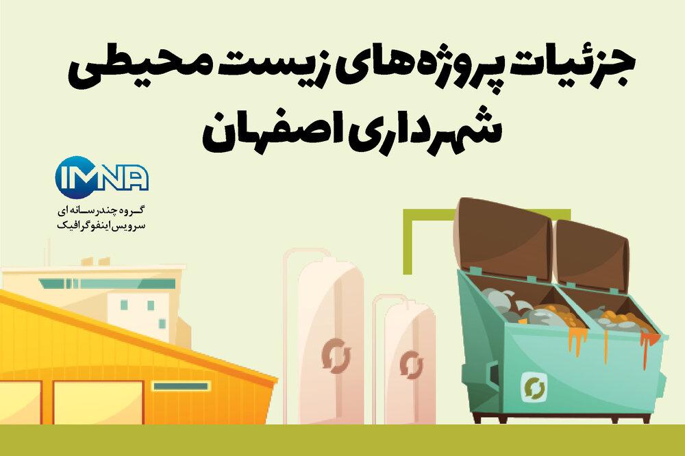 جزئیات پروژههای زیست محیطی شهرداری اصفهان/اینفوگرافیک