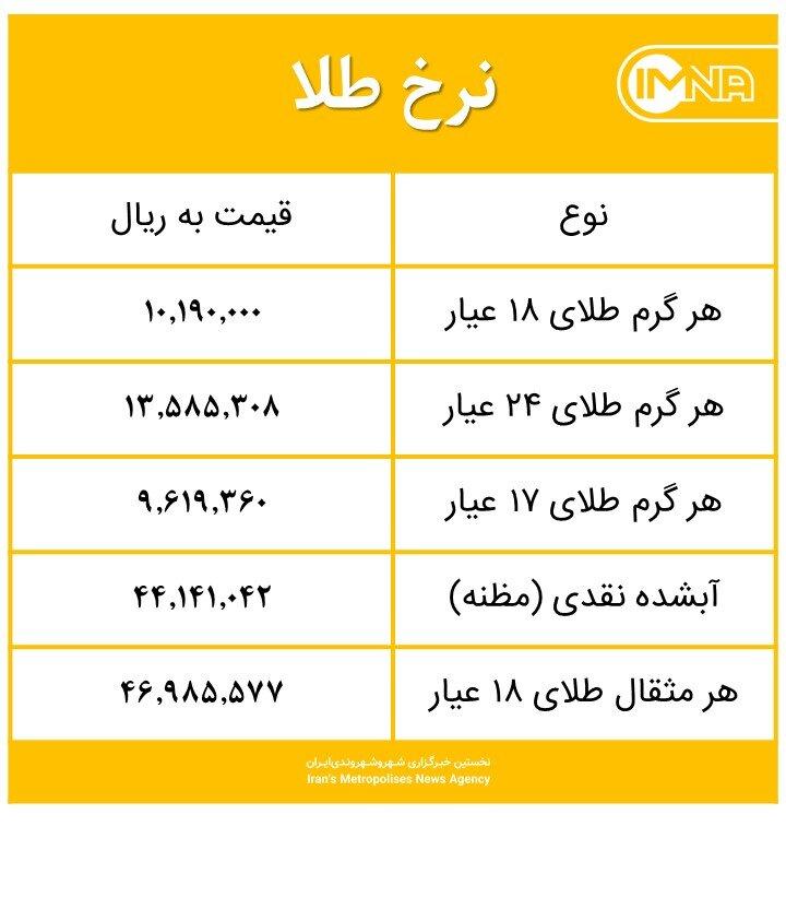 قیمت طلا امروز شنبه ۱ خرداد ۱۴۰۰+ جدول
