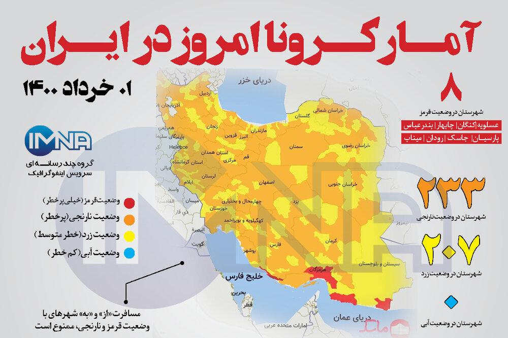 آمار کرونا امروز در ایران (شنبه ۰۱ خرداد ۱۴۰۰) + وضعیت شهرهای کشور
