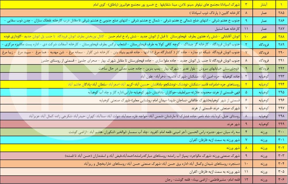 برنامه قطعی برق اصفهان ۲ تا ۷ خرداد ۱۴۰۰ + لیست مناطق و دانلود جدول هفته اول خرداد