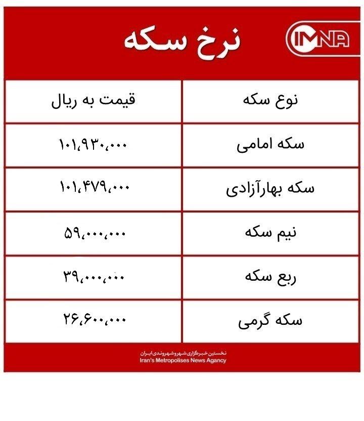 قیمت سکه امروز دوشنبه ۳ خردادماه ۱۴۰۰ + جدول