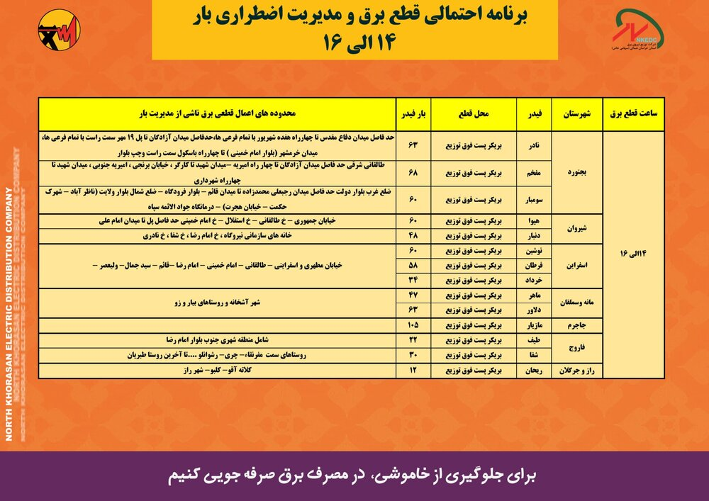 برنامه قطعی برق خراسان شمالی۳ خرداد ۱۴۰۰ + لیست مناطق و دانلود جدول قطع برق