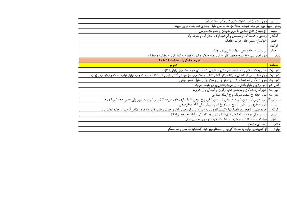 برنامه قطعی برق یزد ۳ خرداد ۱۴۰۰ + لیست مناطق و دانلود جدول