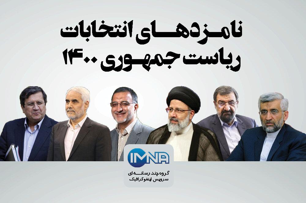نامزدهای انتخابات ریاست جمهوری ۱۴۰۰ + بیوگرافی و سوابق اجرایی کاندیداها /اینفوگرافیک