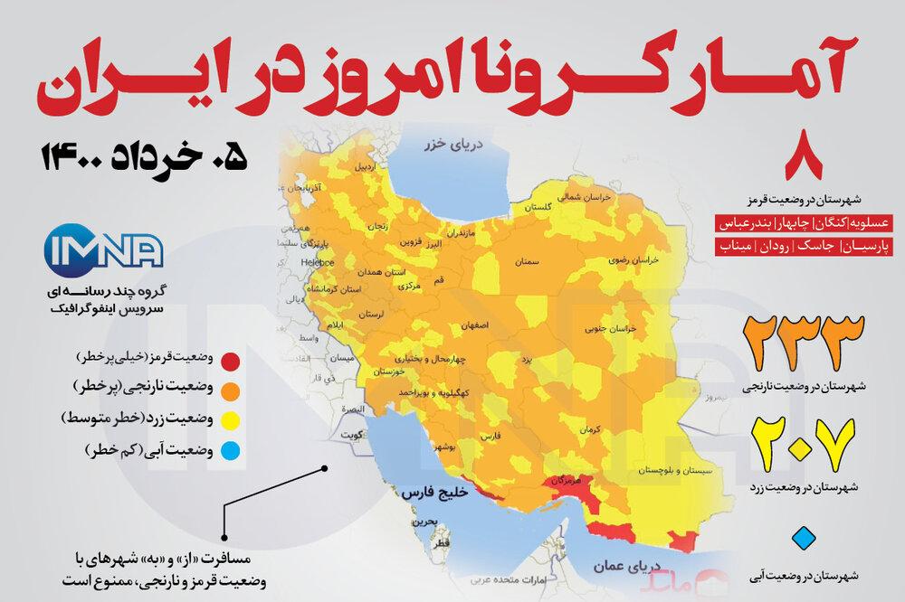 آمار کرونا امروز در ایران (چهارشنبه ۰۵ خرداد ۱۴۰۰) + وضعیت شهرهای کشور