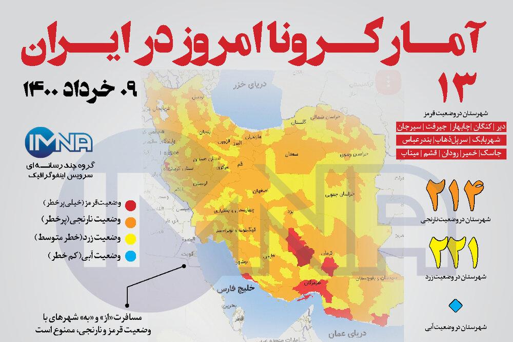 آمار کرونا امروز در ایران (یکشنبه ۰۹ خرداد ۱۴۰۰) + وضعیت شهرهای کشور