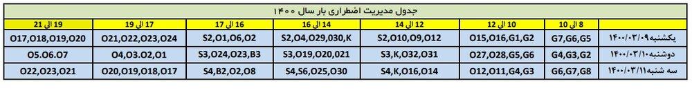 برنامه قطعی برق استان اصفهان ۱۰ و ۱۱ خرداد ۱۴۰۰ + لیست مناطق و دانلود جدول قطعی برق