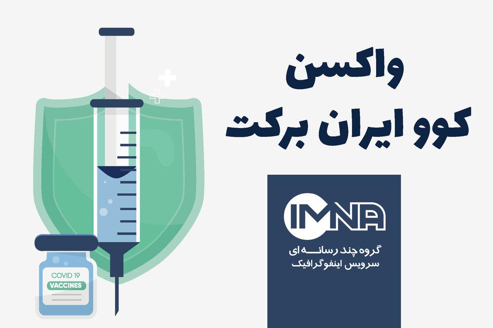"""واکسن """"کوو ایران برکت"""""""