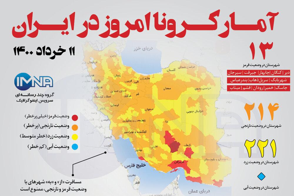 آمار کرونا امروز در ایران (سه شنبه ۱۱ خرداد ۱۴۰۰) + وضعیت شهرهای کشور