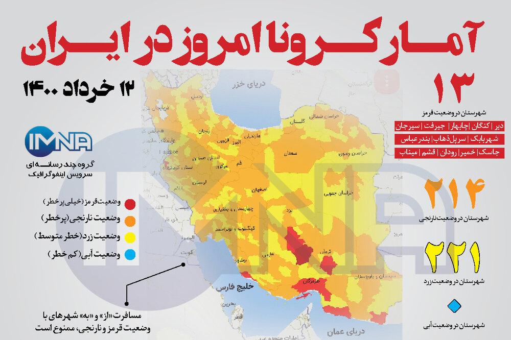 آمار کرونا امروز در ایران (چهارشنبه ۱۲ خرداد ۱۴۰۰) + وضعیت شهرهای کشور
