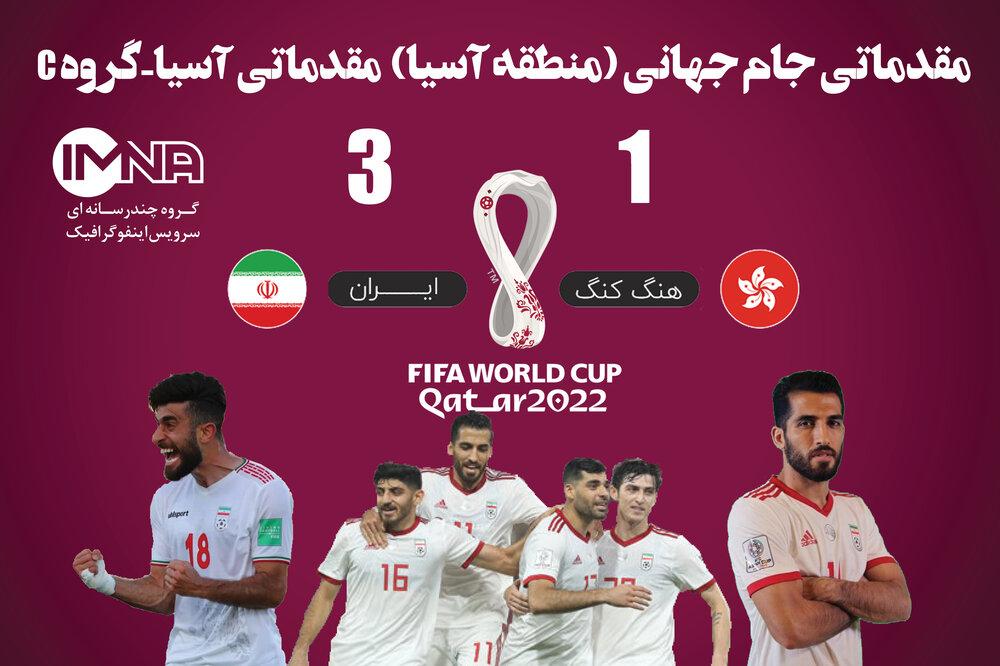 بازی برگشت ایران - هنگ کنگ  امروز (پنجشنبه  ۱۳ خرداد ۱۴۰۰) + آنالیز بازی
