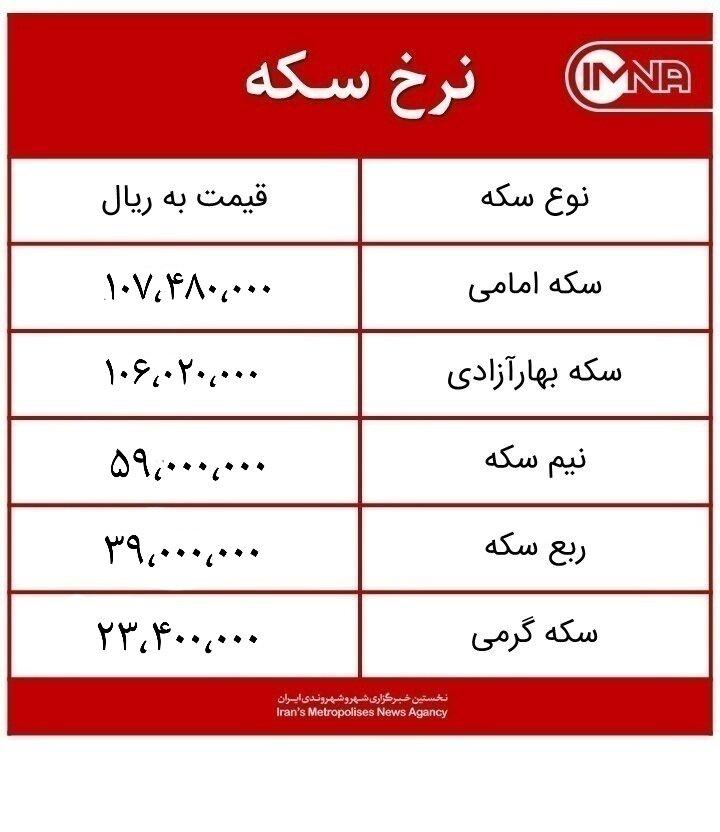 قیمت سکه امروز شنبه ۱۵ خردادماه ۱۴۰۰ + جدول