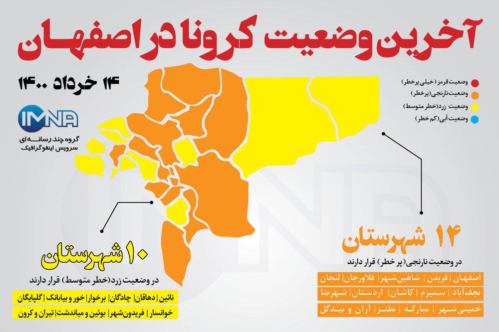 آمار کرونا امروز در اصفهان( جمعه ۱۴ خرداد۱۴۰۰) + رنگ بندی شهرهای استان/اینفوگرافیک