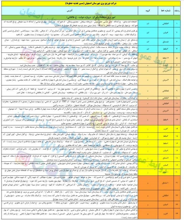 برنامه قطعی برق اصفهان ۱۵ تا ۲۱ خرداد ۱۴۰۰ + لیست مناطق و دانلود جدول هفته سوم خرداد