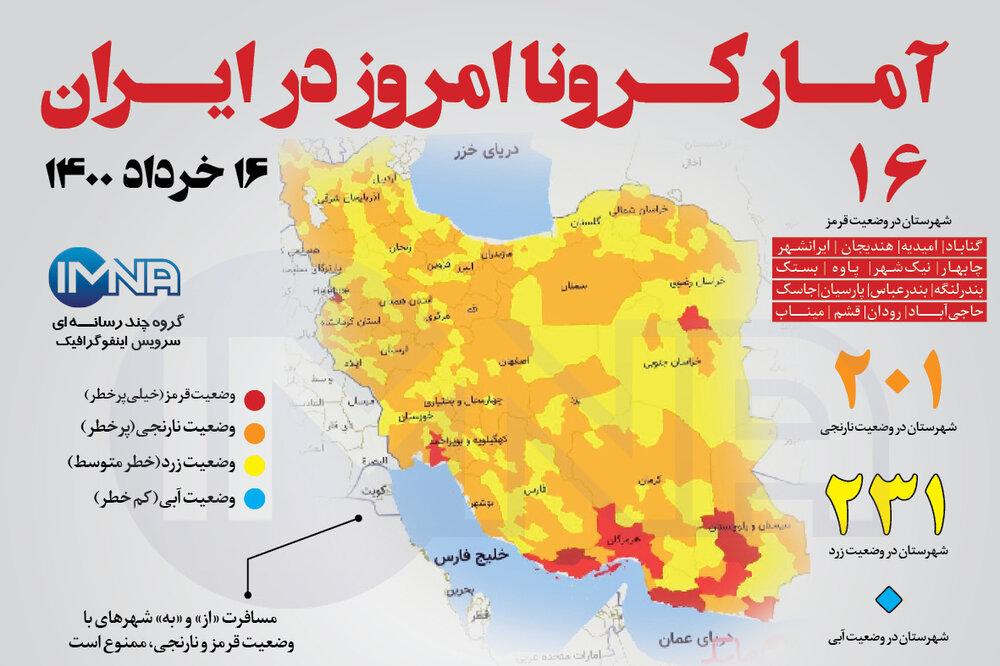 آمار کرونا امروز در ایران (یکشنبه ۱۶خرداد ۱۴۰۰) + وضعیت شهرهای کشور