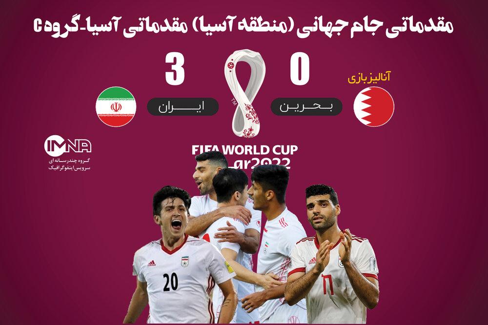 بازی برگشت ایران_بحرینامروز (دوشنبه ۱۷ خرداد ۱۴۰۰) + آنالیز بازی/اینفوگرافیک