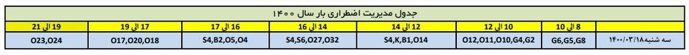 برنامه قطعی برق استان اصفهان ۱۸ خرداد ۱۴۰۰ + لیست مناطق و دانلود جدول قطعی برق هفته سوم