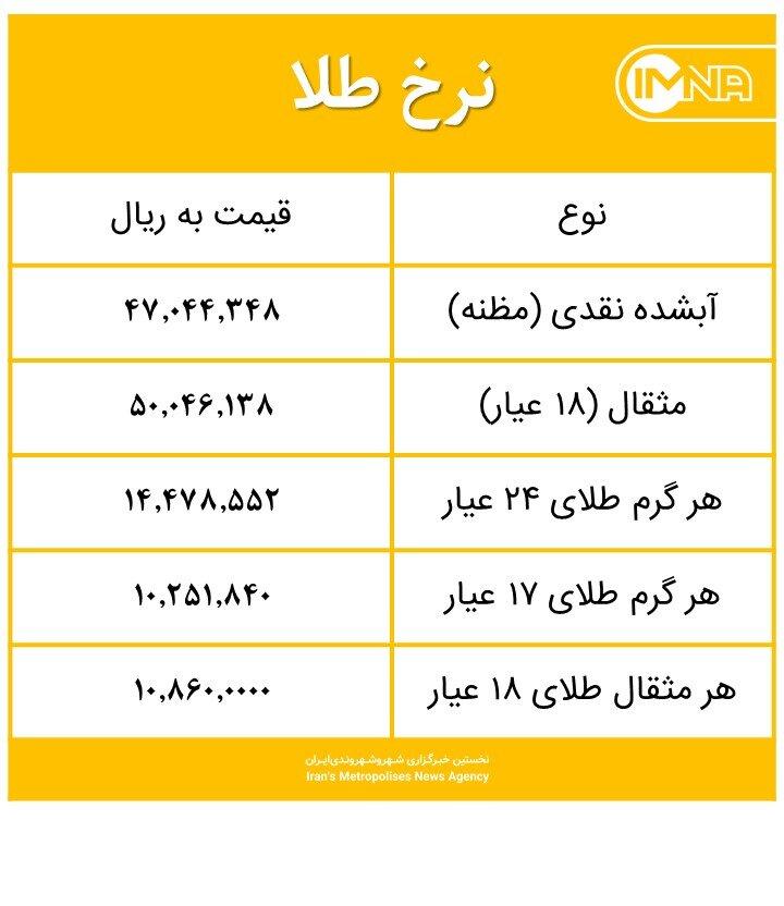 قیمت طلا امروز سه شنبه ۱۸ خردادماه ۱۴۰۰+ جدول