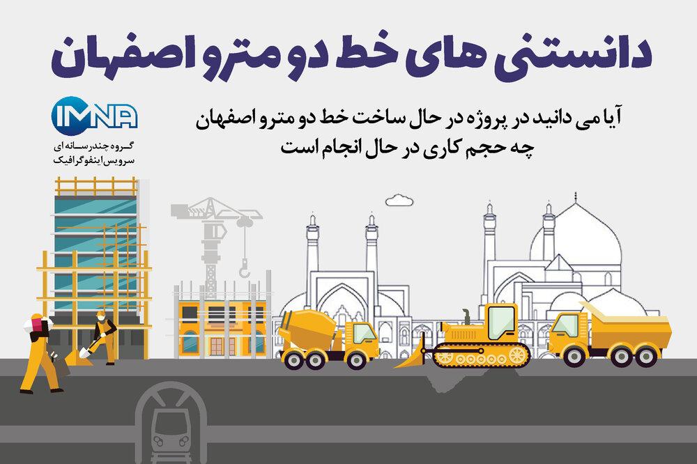 دانستنی های خط دو مترو اصفهان/اینفوگرافیک
