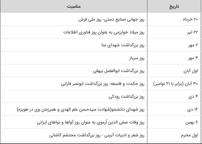 ماده واحد تعیین مناسبتهای جدید تقویم رسمی کشور ابلاغ شد