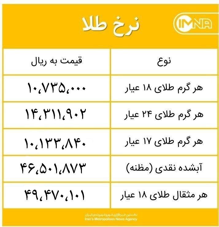 قیمت طلا امروز جمعه ۲۱ خردادماه ۱۴۰۰ + جدول و نمودار