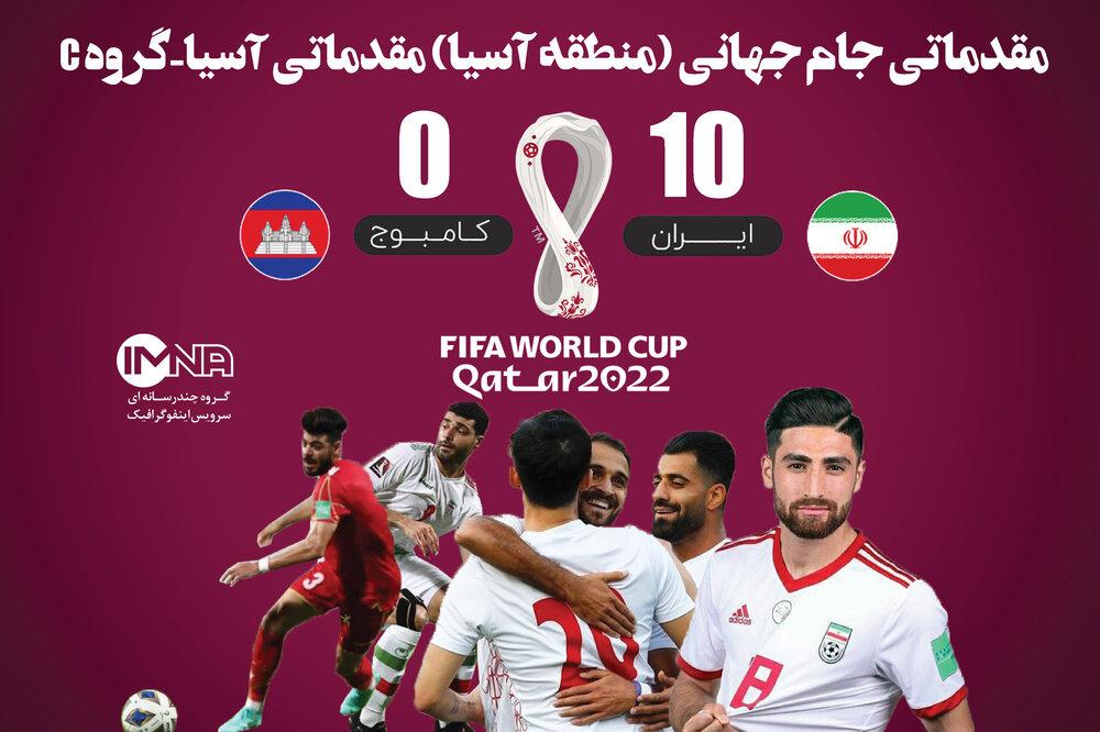 بازی برگشت ایران_کامبوج امروز (جمعه ۲۱ خرداد ۱۴۰۰) + آنالیز بازی/اینفوگرافیک