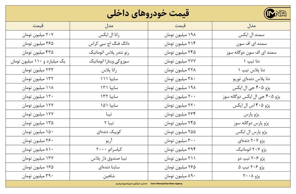 قیمت روز خودرو امروز ۲۲ خردادماه ۱۴۰۰ + جزئیات قیمت ایران خودرو و سایپا