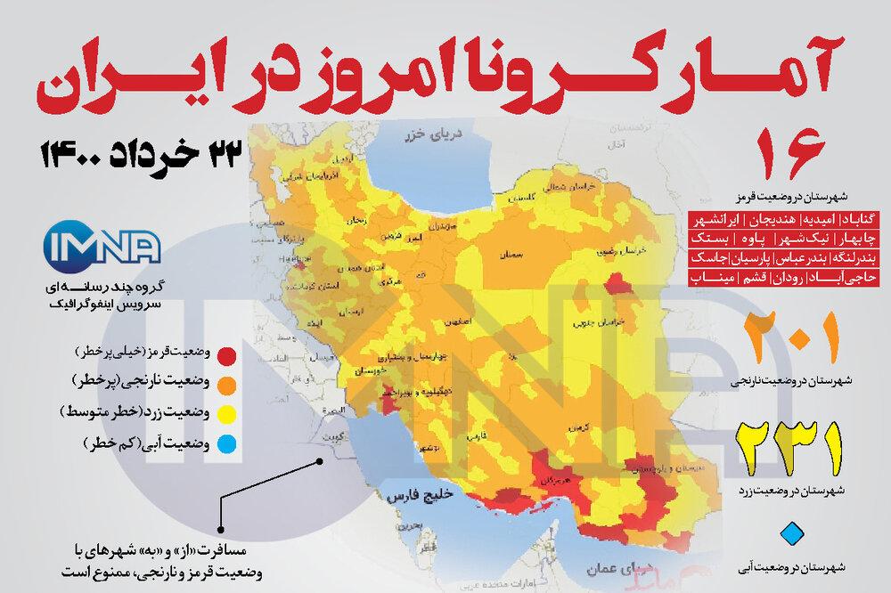 آمار کرونا امروز در ایران( شنبه ۲۲ خرداد ۱۴۰۰) + وضعیت شهرهای کشور