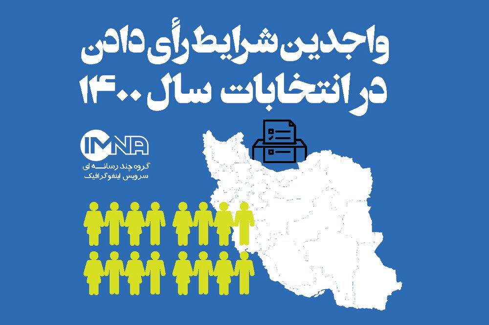واجدین شرایط رأی دادن در انتخابات سال ۱۴۰۰ + سن قانونی برای رای دادن
