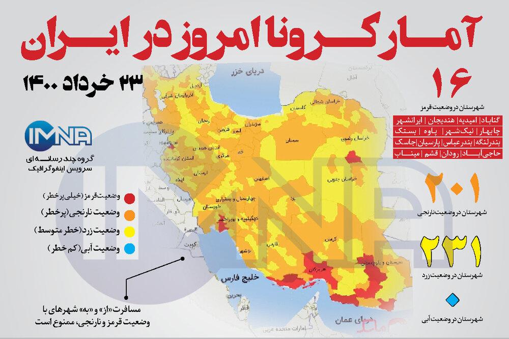 آمار کرونا امروز در ایران( یکشنبه ۲۳خرداد ۱۴۰۰) + وضعیت شهرهای کشور