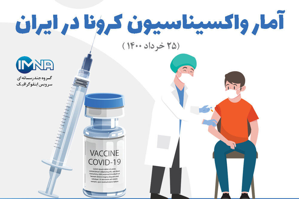 آمار واکسیناسیون کرونا در ایران (۲۵ خرداد ۱۴۰۰) + نحوه ثبت نام در سامانه واکسیناسیون