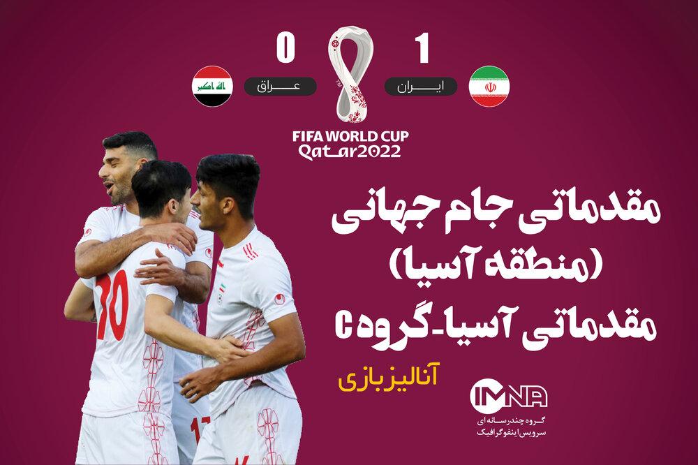 بازی برگشت ایران_عراق امروز (سهشنبه ۲۵ خرداد ۱۴۰۰) + آنالیز بازی/اینفوگرافیک