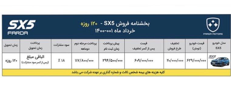 سدان چینی ایرانی فردا اس ایکس ۵ + بررسی، مشخصات و فنی فردا SX5