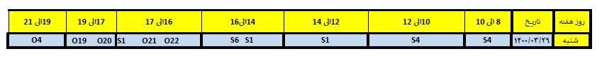 برنامه قطعی برق استان اصفهان ۲۹ خرداد ۱۴۰۰ + لیست مناطق و دانلود جدول قطعی برق هفته چهارم