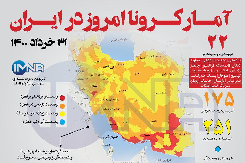 آمار کرونا امروز در ایران( دوشنبه ۳۱ خرداد۱۴۰۰) + وضعیت شهرهای کشور