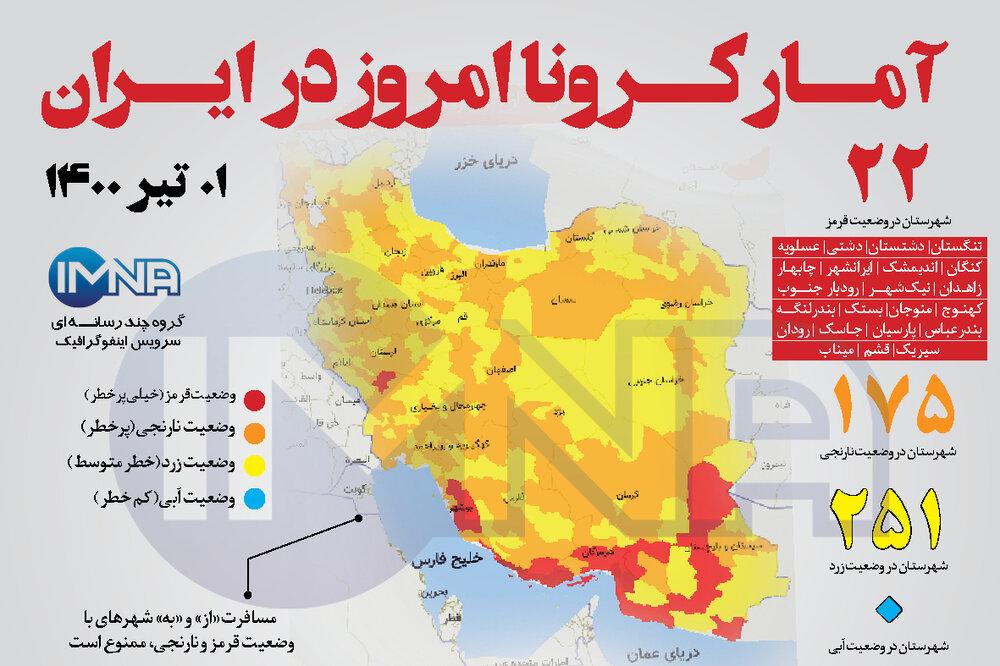 آمار کرونا امروز در ایران( سه شنبه ۰۱ تیر ۱۴۰۰) + وضعیت شهرهای کشور