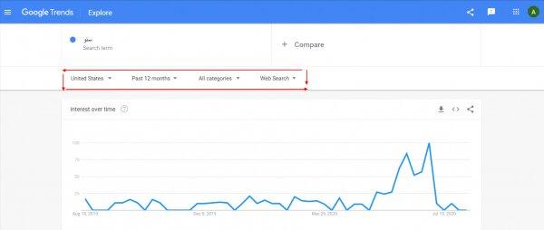آموزش استفاده از گوگل ترندز (Google Trends)؛ ابزاری برای سنجش محبوبیت کلمات