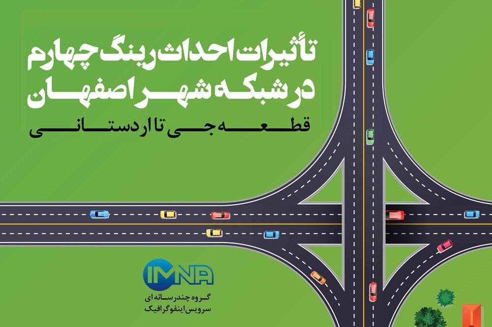 تأثیرات احداث رینگ چهارم در شبکه شهر اصفهان (قطعه جی تا اردستانی)