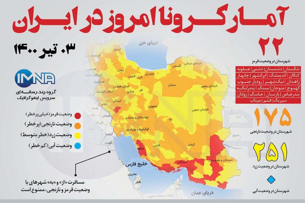 آمار کرونا امروز در ایران( پنجشنبه ۳ تیر ۱۴۰۰) + وضعیت شهرهای کشور