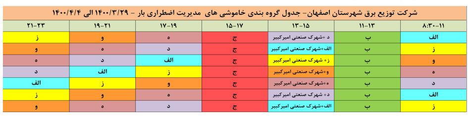 برنامه قطعی برق اصفهان تیر ۱۴۰۰