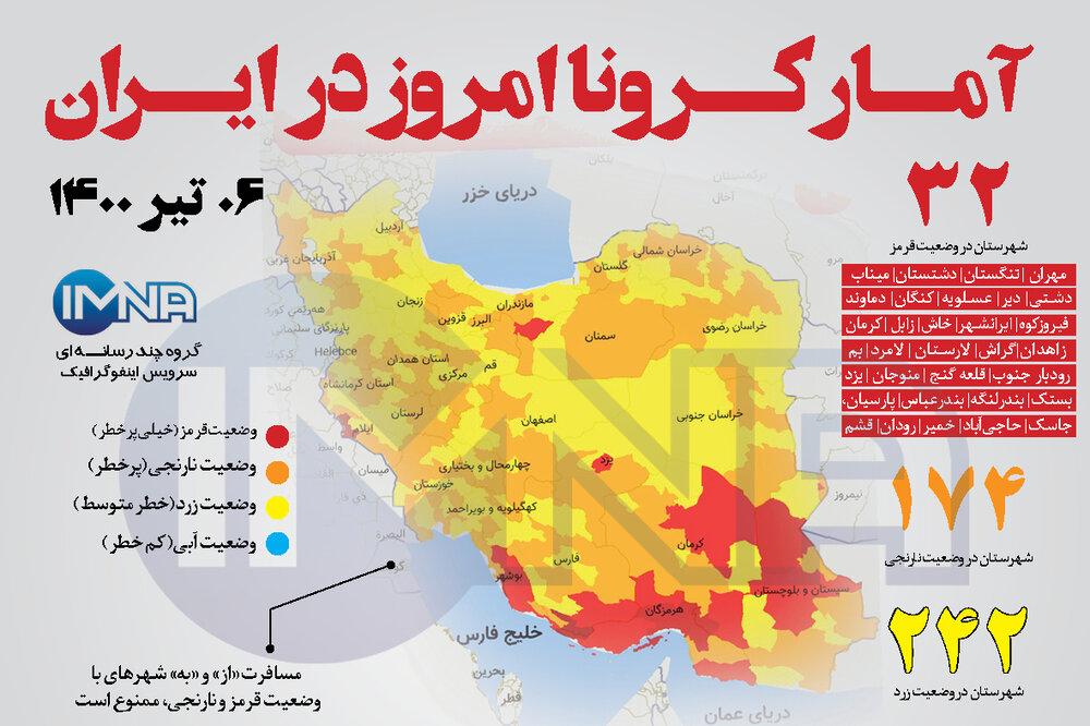 آمار کرونا امروز در ایران( یکشنبه ۶ تیر ۱۴۰۰) + وضعیت شهرهای کشور